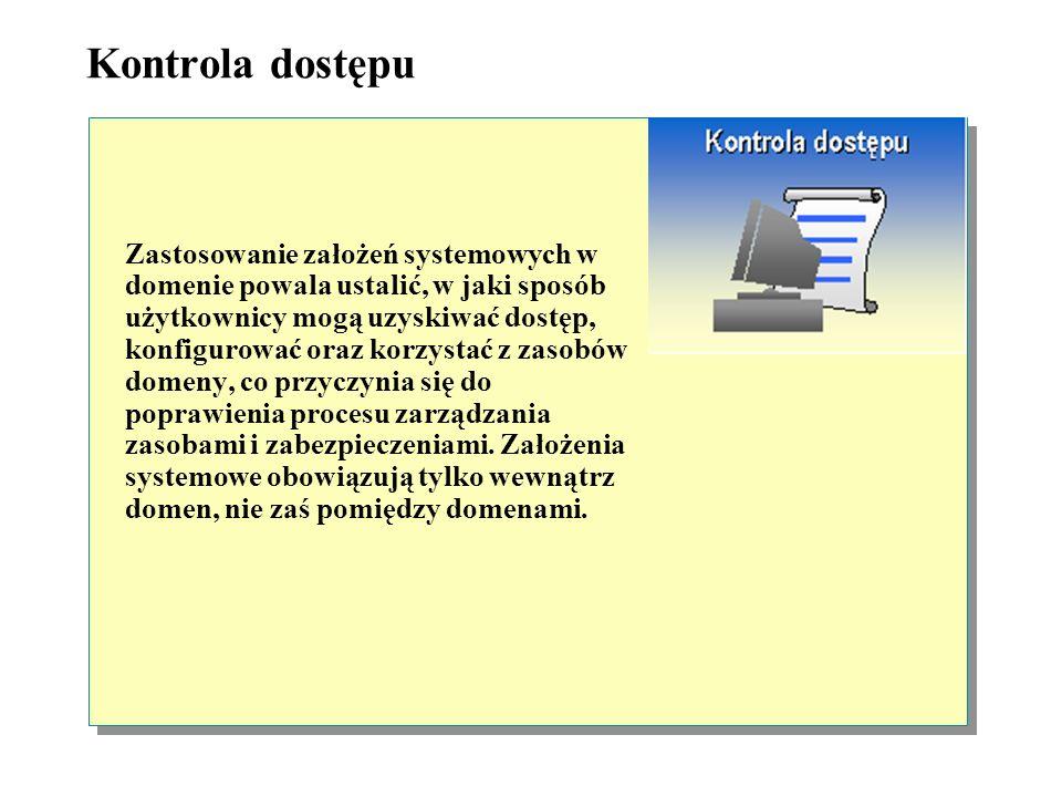 Kontrola dostępu