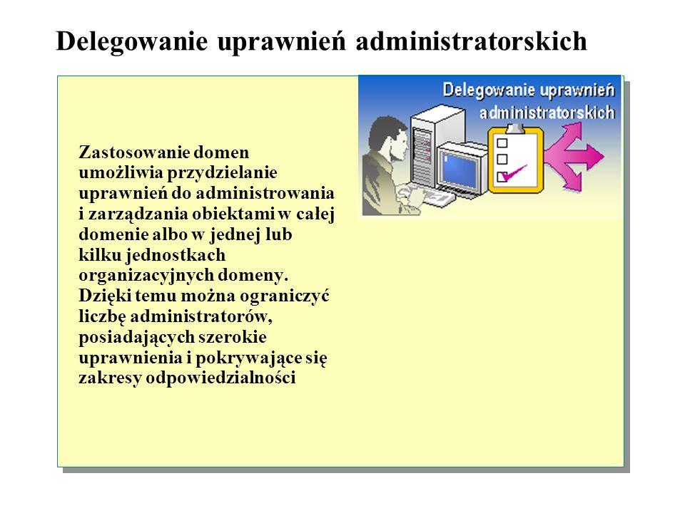 Delegowanie uprawnień administratorskich