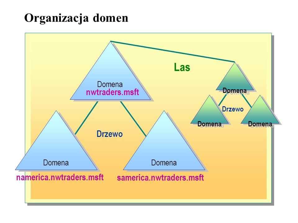 Organizacja domen Las nwtraders.msft Drzewo namerica.nwtraders.msft