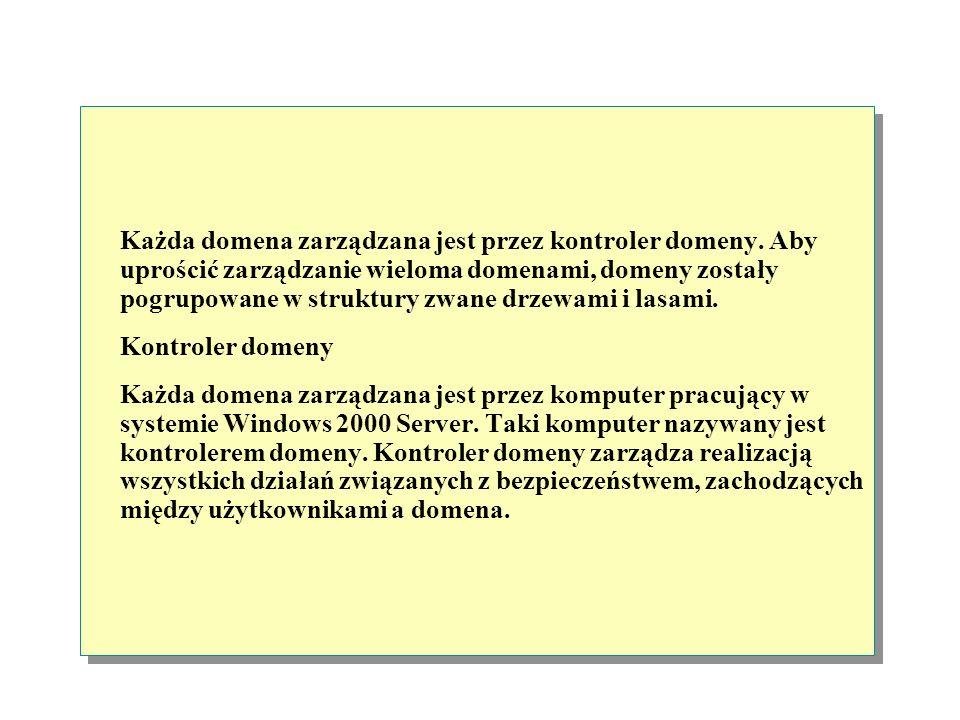 Każda domena zarządzana jest przez kontroler domeny