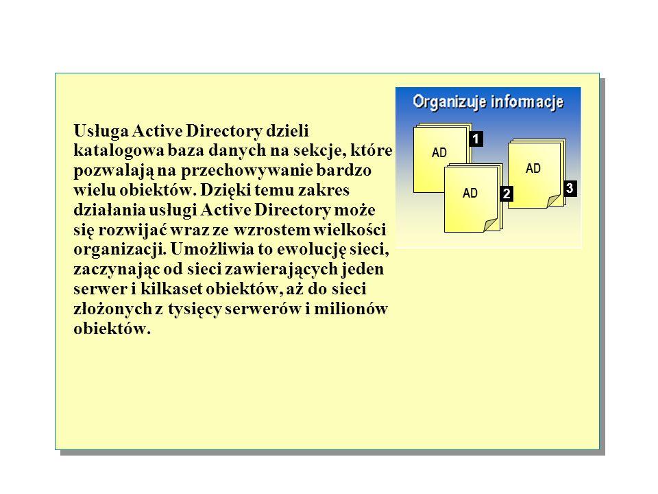 Usługa Active Directory dzieli katalogowa baza danych na sekcje, które pozwalają na przechowywanie bardzo wielu obiektów. Dzięki temu zakres działania usługi Active Directory może się rozwijać wraz ze wzrostem wielkości organizacji. Umożliwia to ewolucję sieci, zaczynając od sieci zawierających jeden serwer i kilkaset obiektów, aż do sieci złożonych z tysięcy serwerów i milionów obiektów.