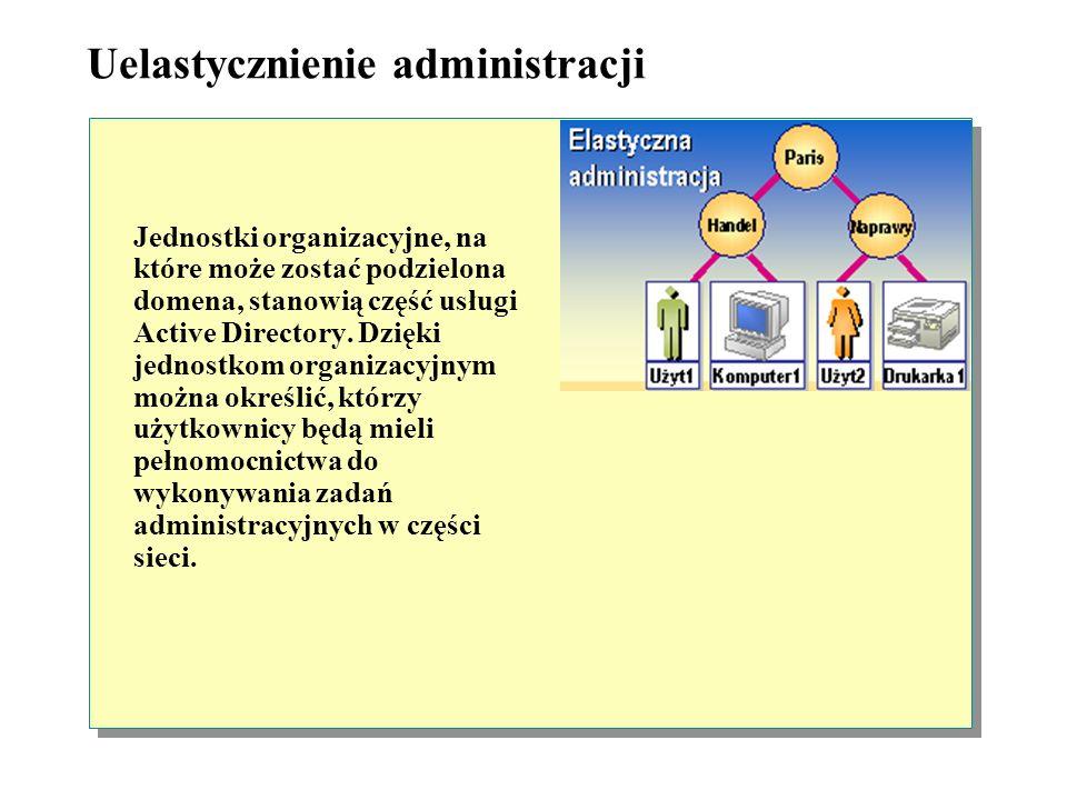 Uelastycznienie administracji