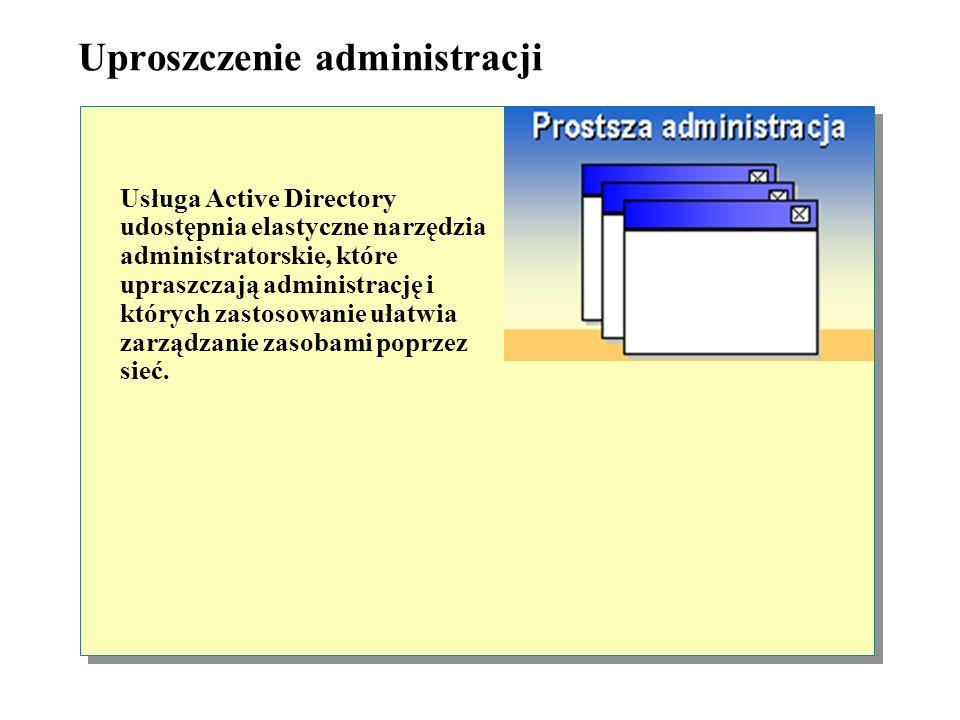 Uproszczenie administracji
