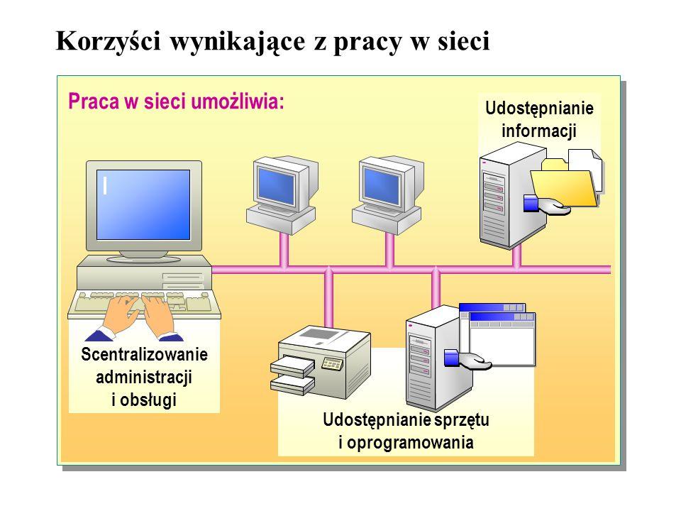 Korzyści wynikające z pracy w sieci