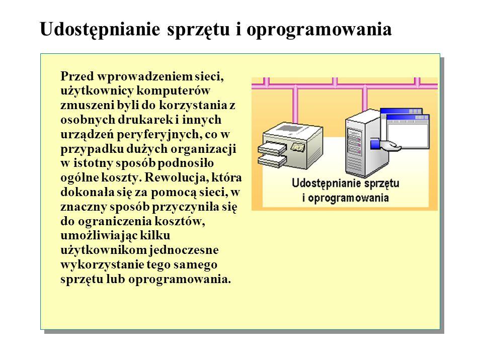 Udostępnianie sprzętu i oprogramowania