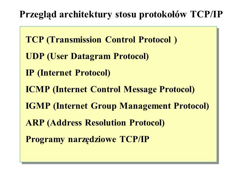 Przegląd architektury stosu protokołów TCP/IP