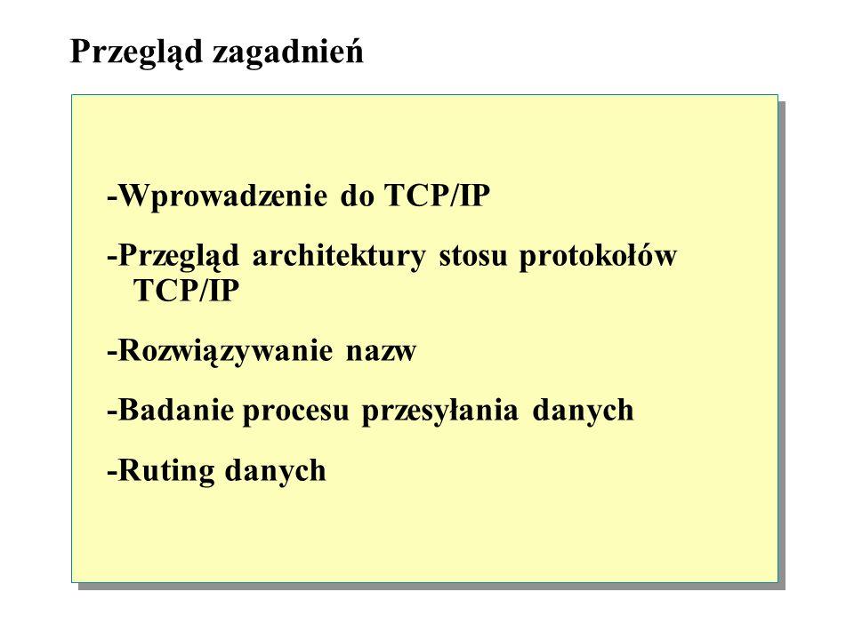 Przegląd zagadnień -Wprowadzenie do TCP/IP