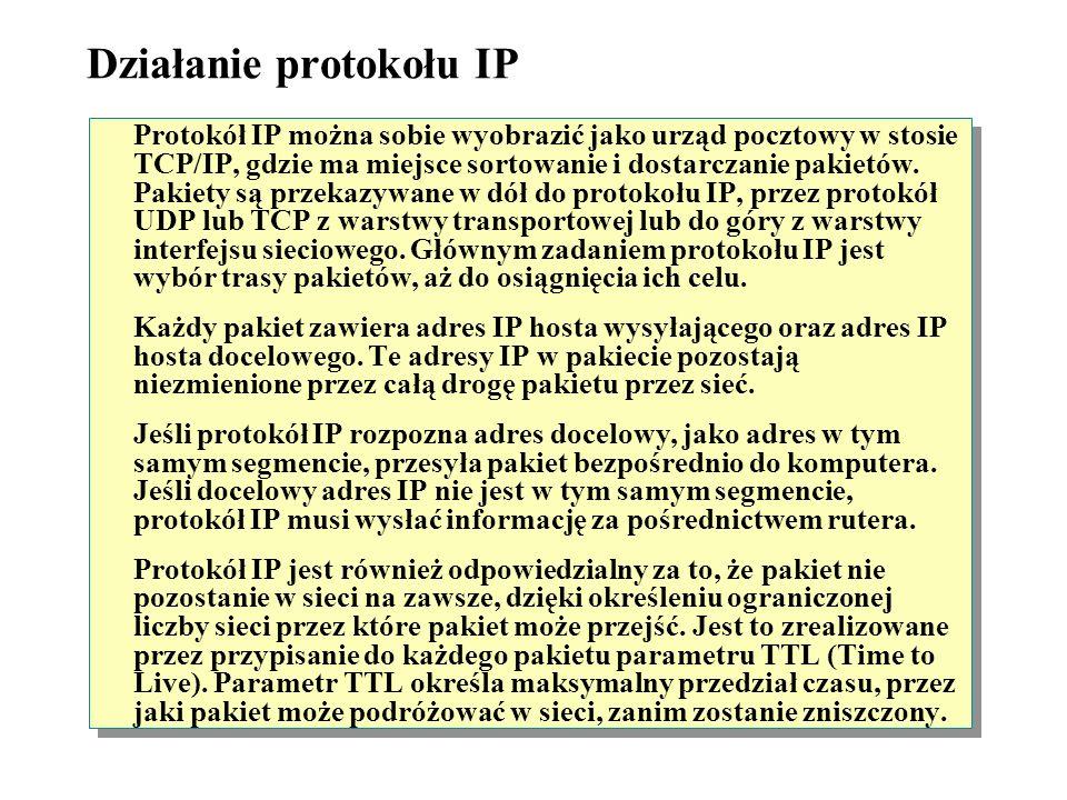 Działanie protokołu IP