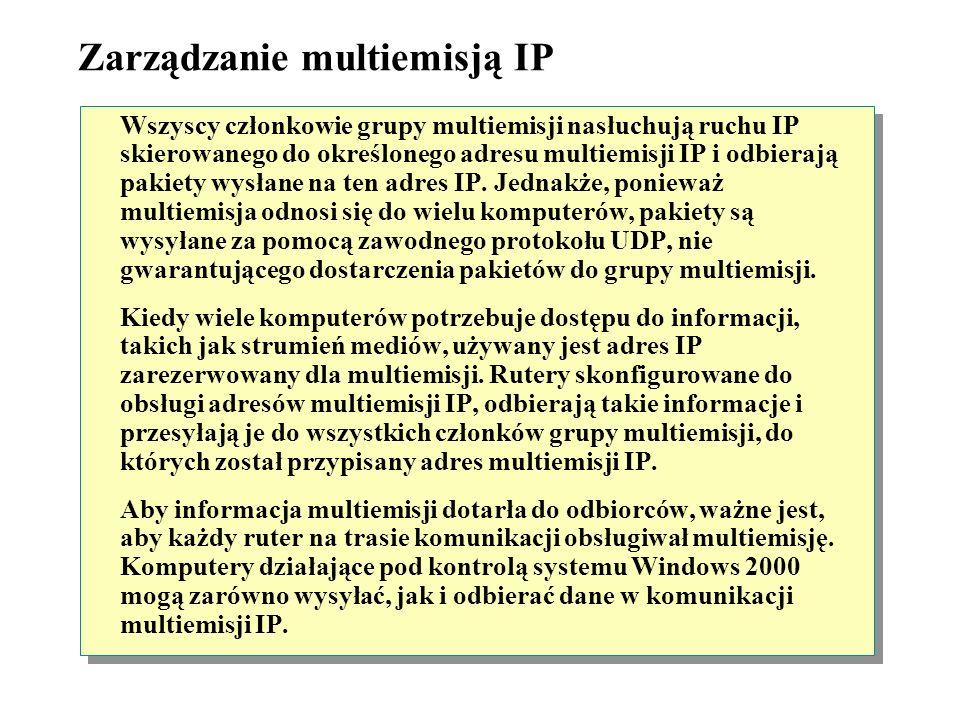 Zarządzanie multiemisją IP