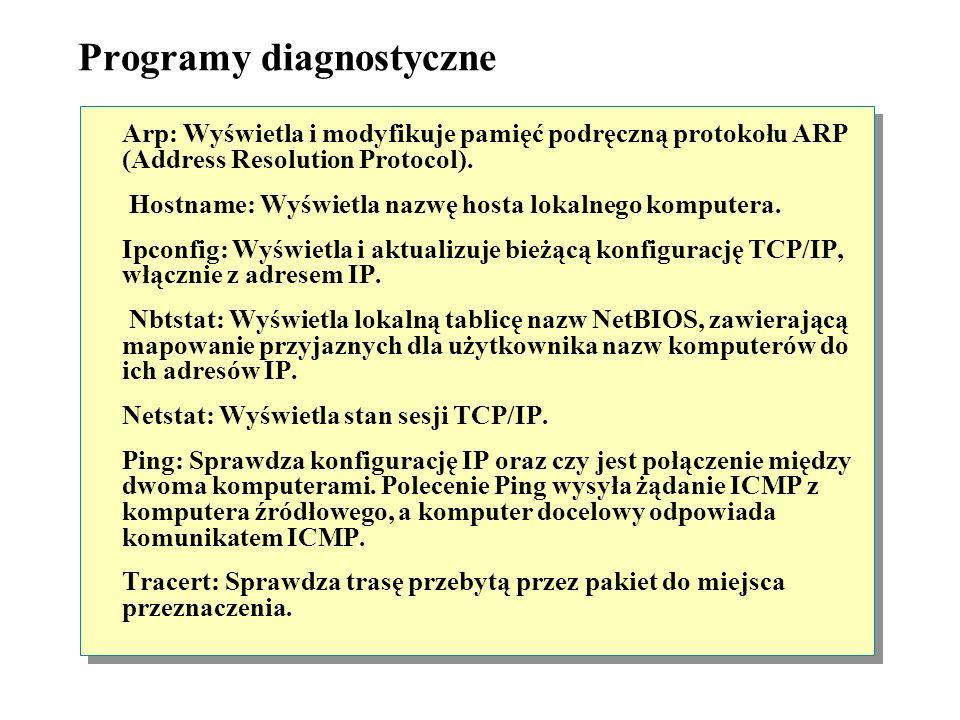 Programy diagnostyczne