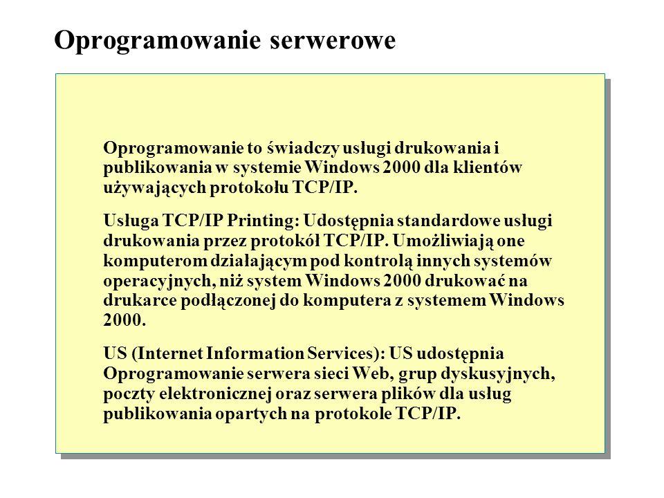 Oprogramowanie serwerowe