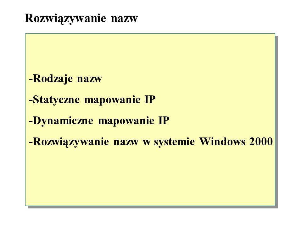 Rozwiązywanie nazw -Rodzaje nazw -Statyczne mapowanie IP