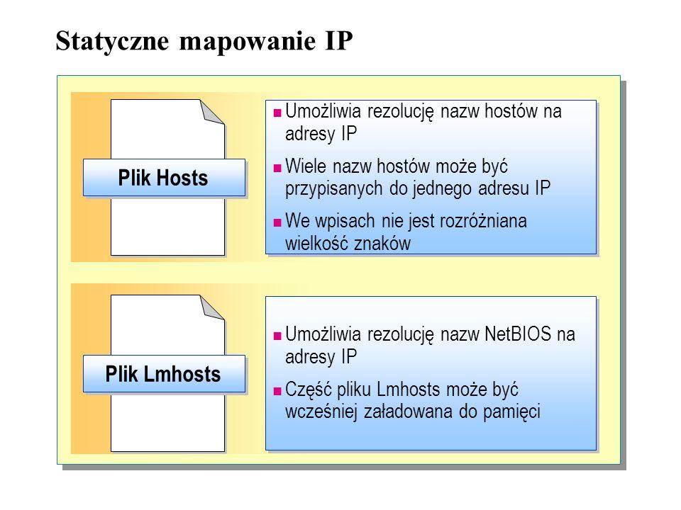 Statyczne mapowanie IP