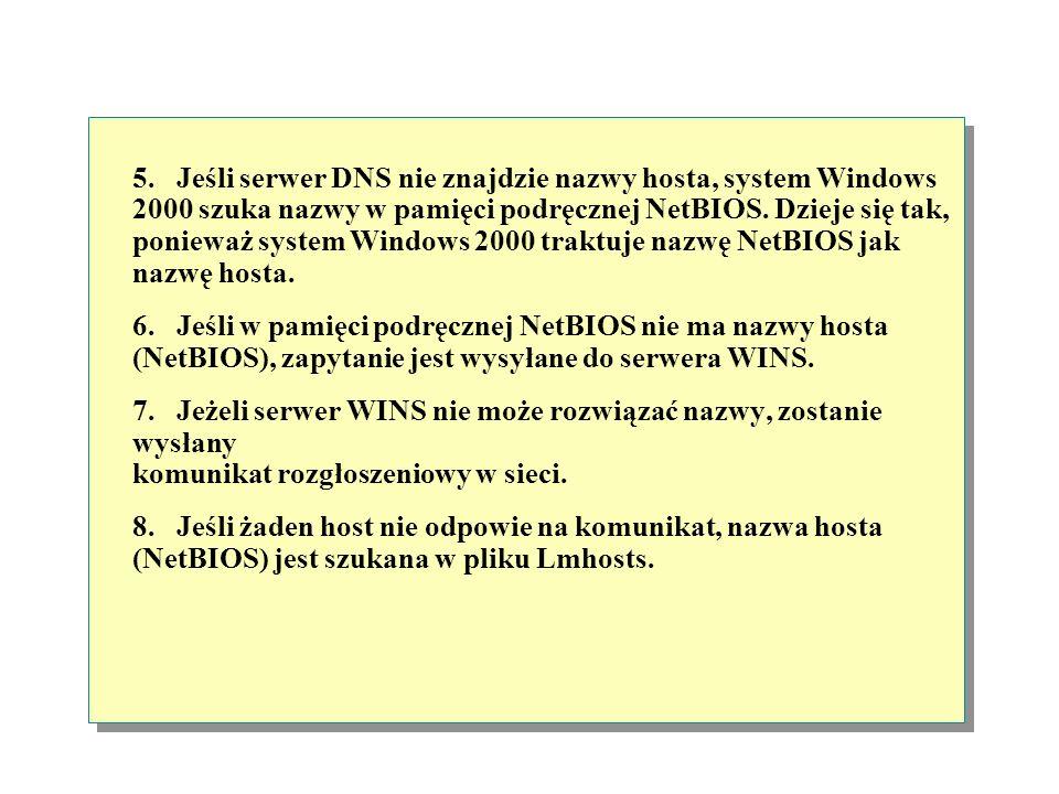 5. Jeśli serwer DNS nie znajdzie nazwy hosta, system Windows 2000 szuka nazwy w pamięci podręcznej NetBIOS. Dzieje się tak, ponieważ system Windows 2000 traktuje nazwę NetBIOS jak nazwę hosta.
