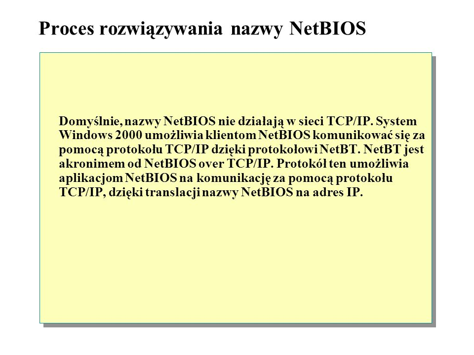 Proces rozwiązywania nazwy NetBIOS
