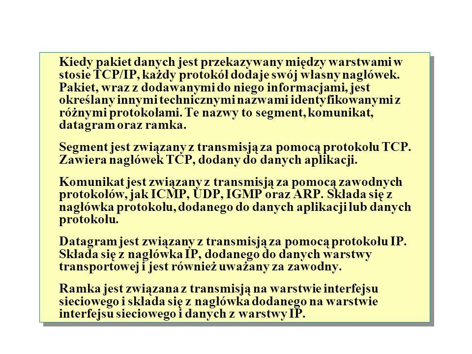 Kiedy pakiet danych jest przekazywany między warstwami w stosie TCP/IP, każdy protokół dodaje swój własny nagłówek. Pakiet, wraz z dodawanymi do niego informacjami, jest określany innymi technicznymi nazwami identyfikowanymi z różnymi protokołami. Te nazwy to segment, komunikat, datagram oraz ramka.