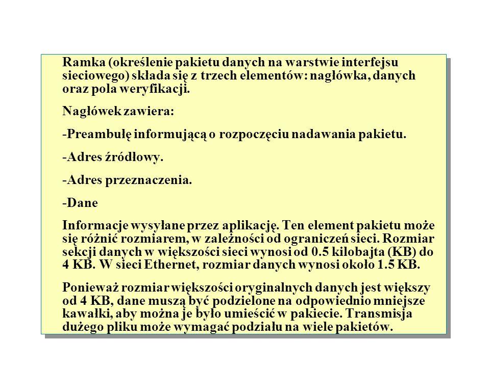Ramka (określenie pakietu danych na warstwie interfejsu sieciowego) składa się z trzech elementów: nagłówka, danych oraz pola weryfikacji.