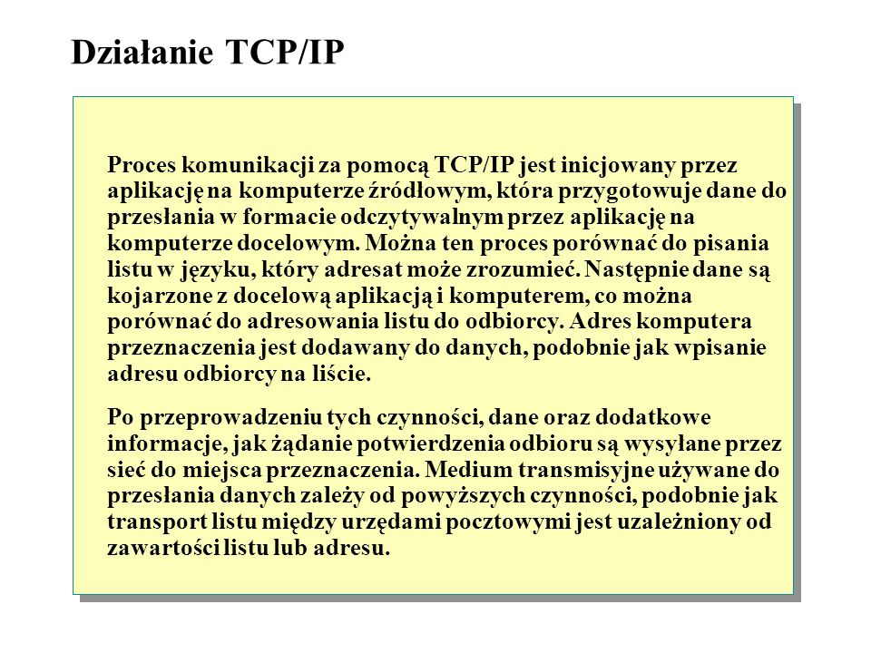 Działanie TCP/IP