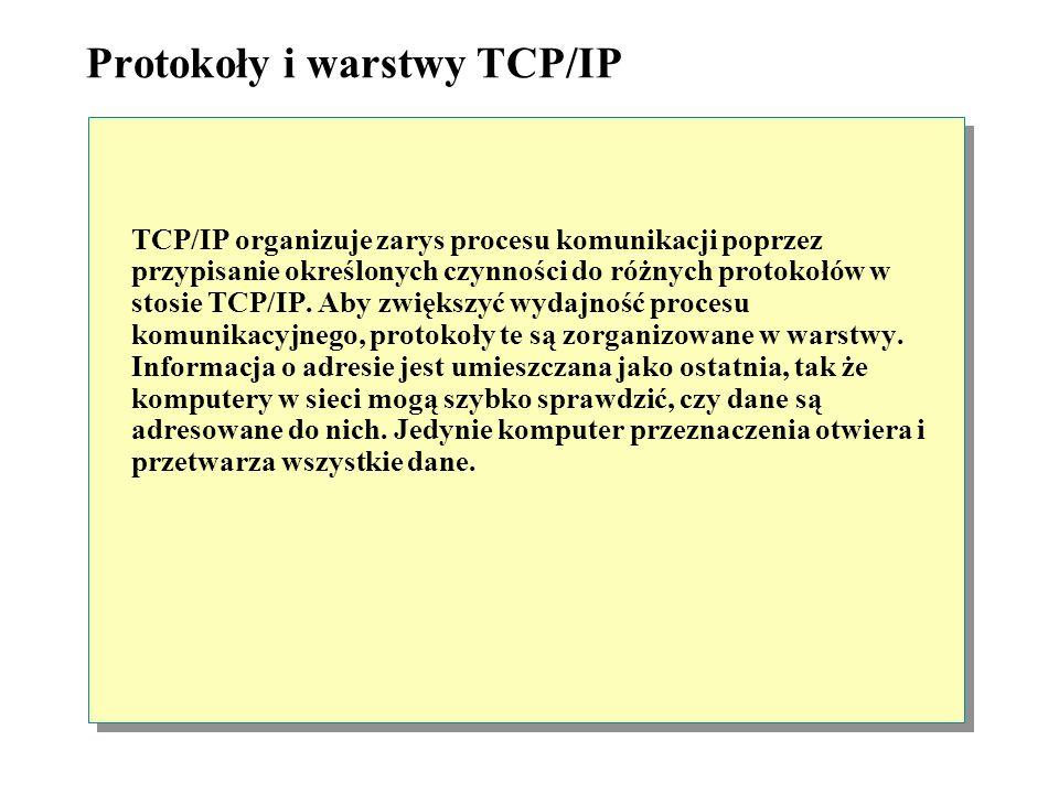 Protokoły i warstwy TCP/IP