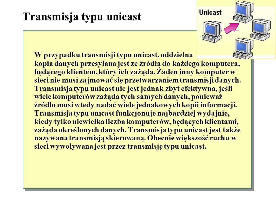 Transmisja typu unicast
