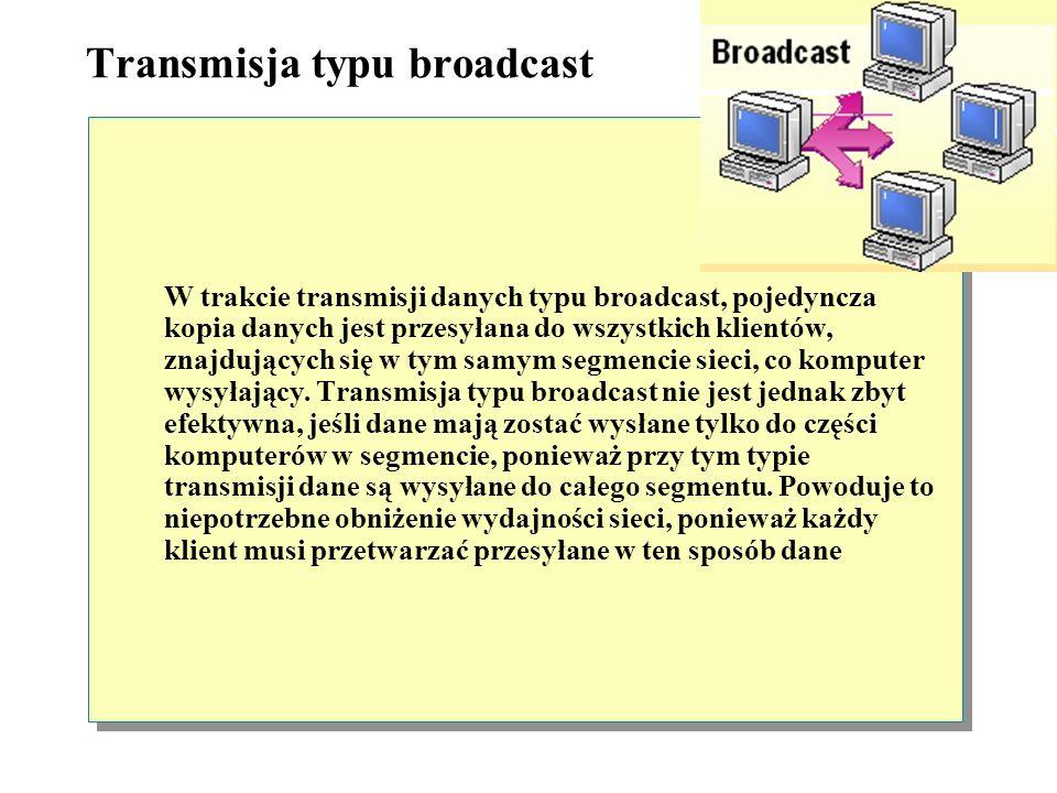 Transmisja typu broadcast