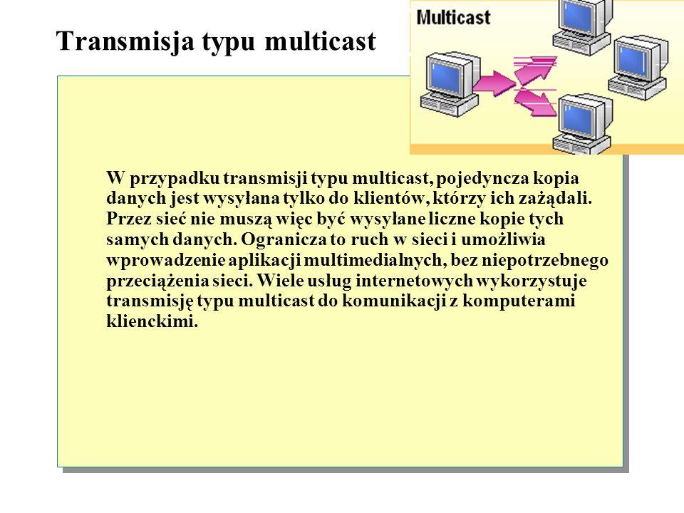 Transmisja typu multicast