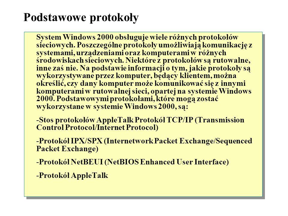Podstawowe protokoły
