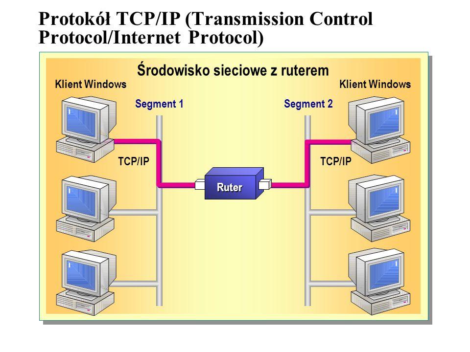 Protokół TCP/IP (Transmission Control Protocol/Internet Protocol)