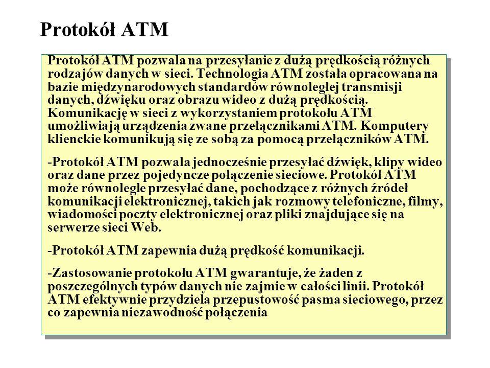 Protokół ATM