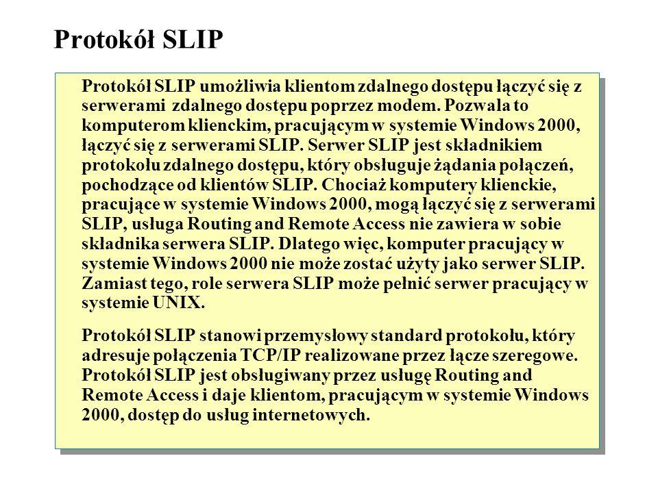 Protokół SLIP