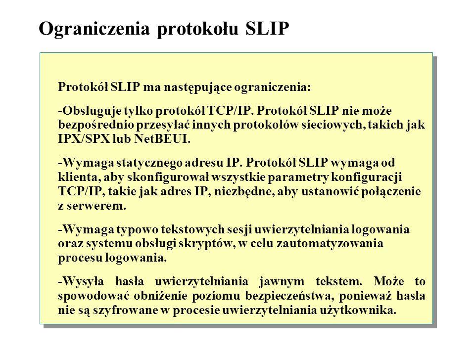 Ograniczenia protokołu SLIP