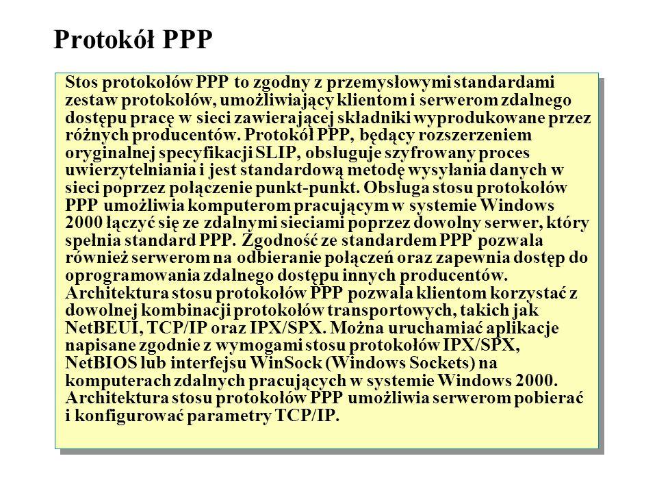 Protokół PPP