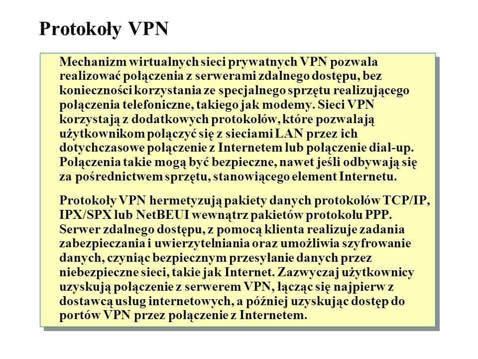 Protokoły VPN