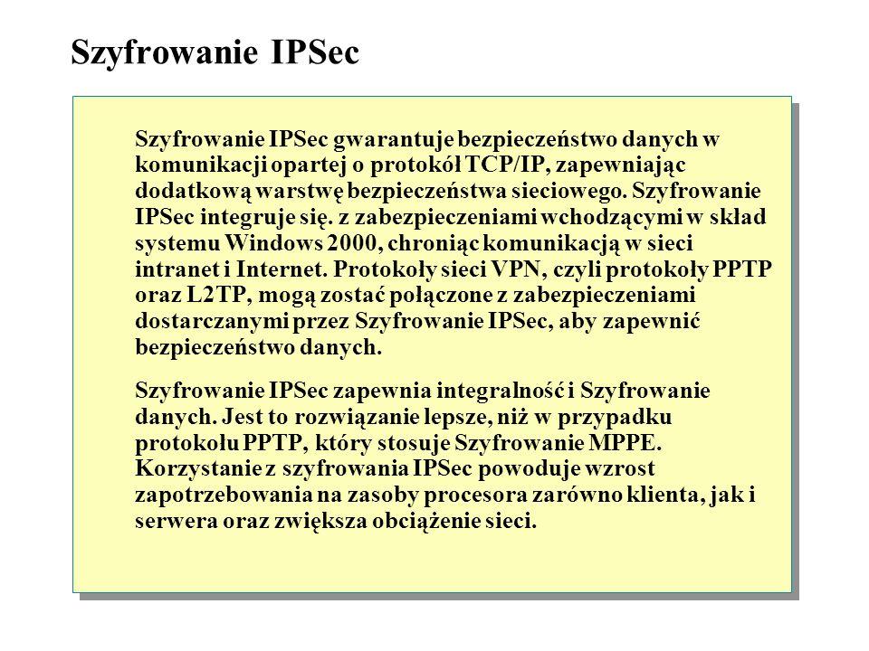 Szyfrowanie IPSec