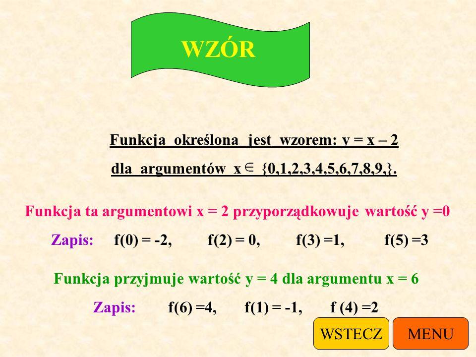 WZÓR Funkcja określona jest wzorem: y = x – 2