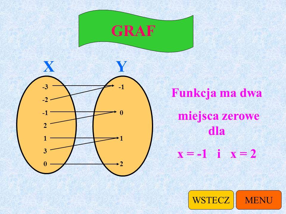 GRAF X Y Funkcja ma dwa miejsca zerowe dla x = -1 i x = 2 WSTECZ MENU