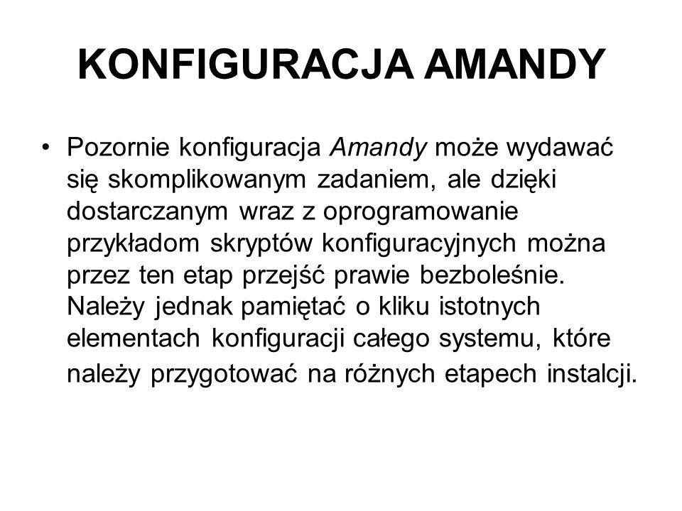 KONFIGURACJA AMANDY