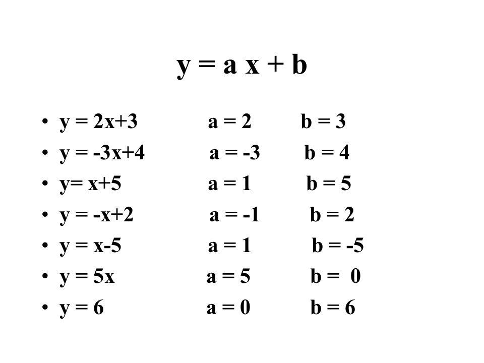 y = a x + b y = 2x+3 a = 2 b = 3 y = -3x+4 a = -3 b = 4