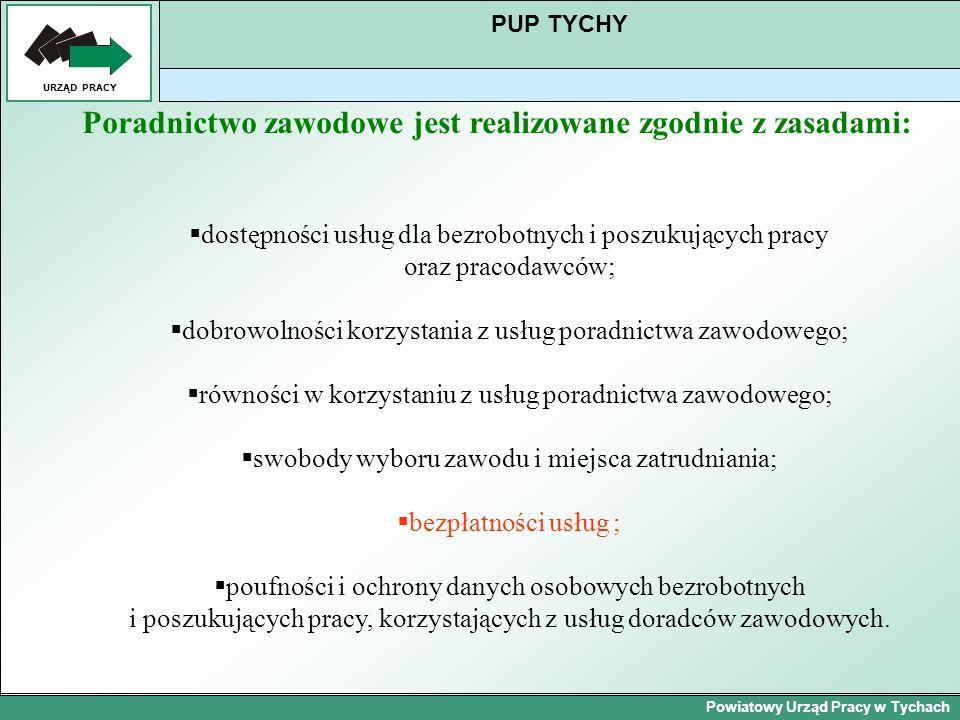 Poradnictwo zawodowe jest realizowane zgodnie z zasadami: