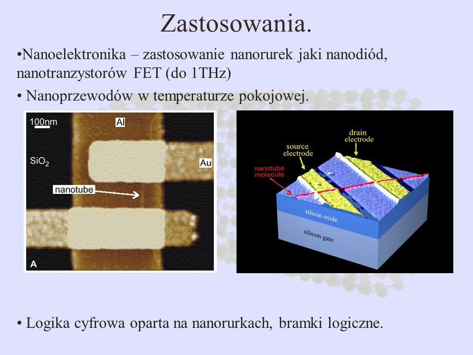 Zastosowania. Nanoelektronika – zastosowanie nanorurek jaki nanodiód, nanotranzystorów FET (do 1THz)