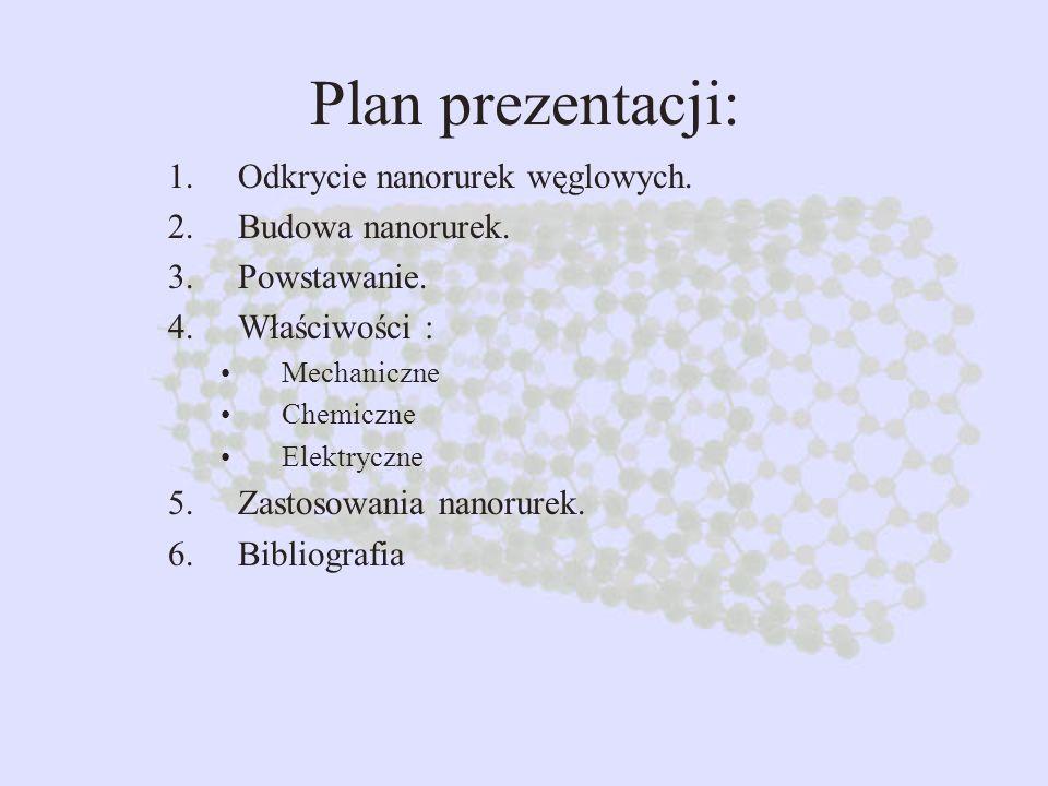 Plan prezentacji: Odkrycie nanorurek węglowych. Budowa nanorurek.