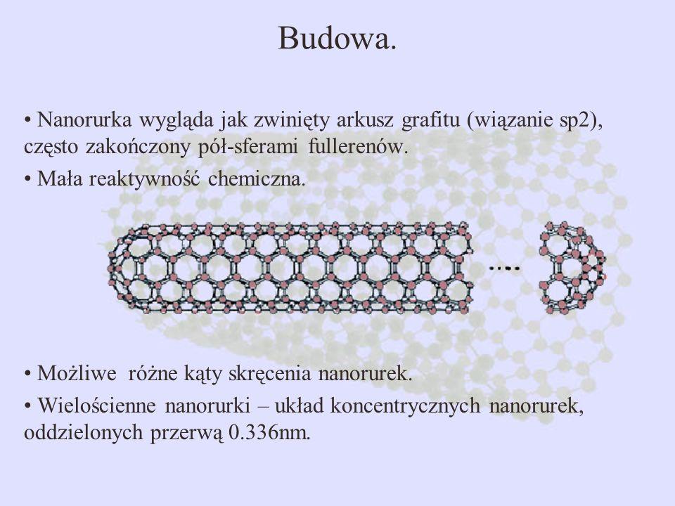 Budowa. Nanorurka wygląda jak zwinięty arkusz grafitu (wiązanie sp2), często zakończony pół-sferami fullerenów.