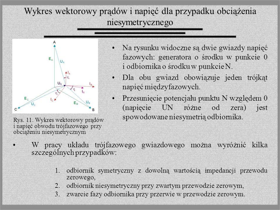 Wykres wektorowy prądów i napięć dla przypadku obciążenia niesymetrycznego
