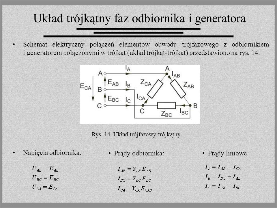 Układ trójkątny faz odbiornika i generatora