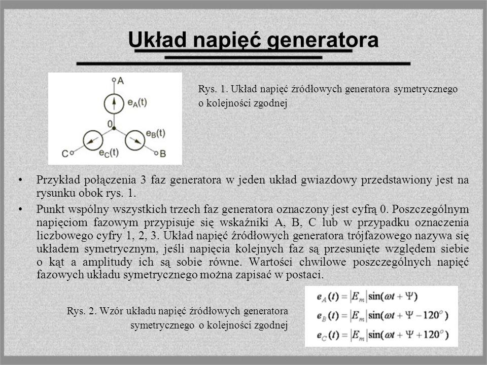 Układ napięć generatora