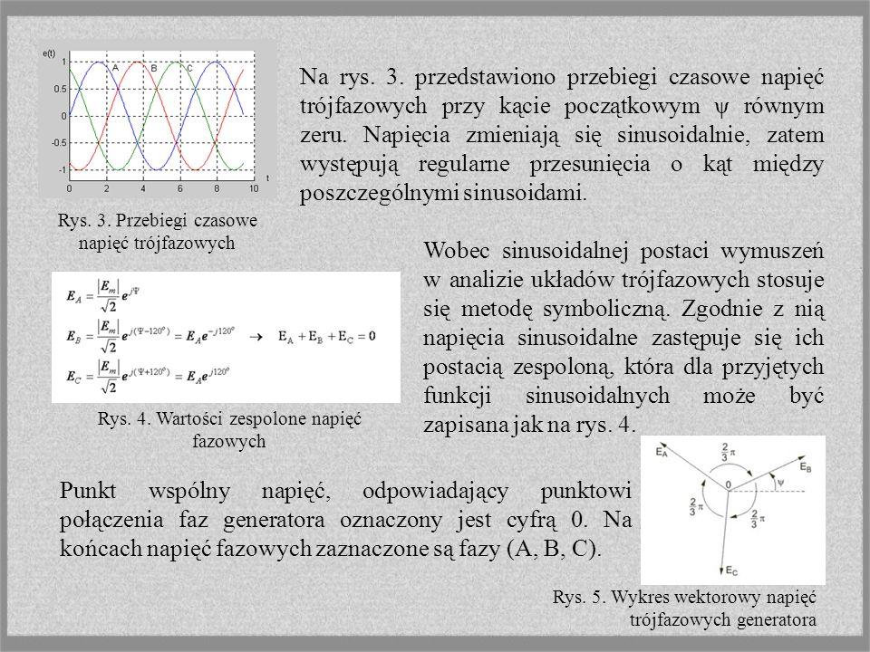 Na rys. 3. przedstawiono przebiegi czasowe napięć trójfazowych przy kącie początkowym ψ równym zeru. Napięcia zmieniają się sinusoidalnie, zatem występują regularne przesunięcia o kąt między poszczególnymi sinusoidami.