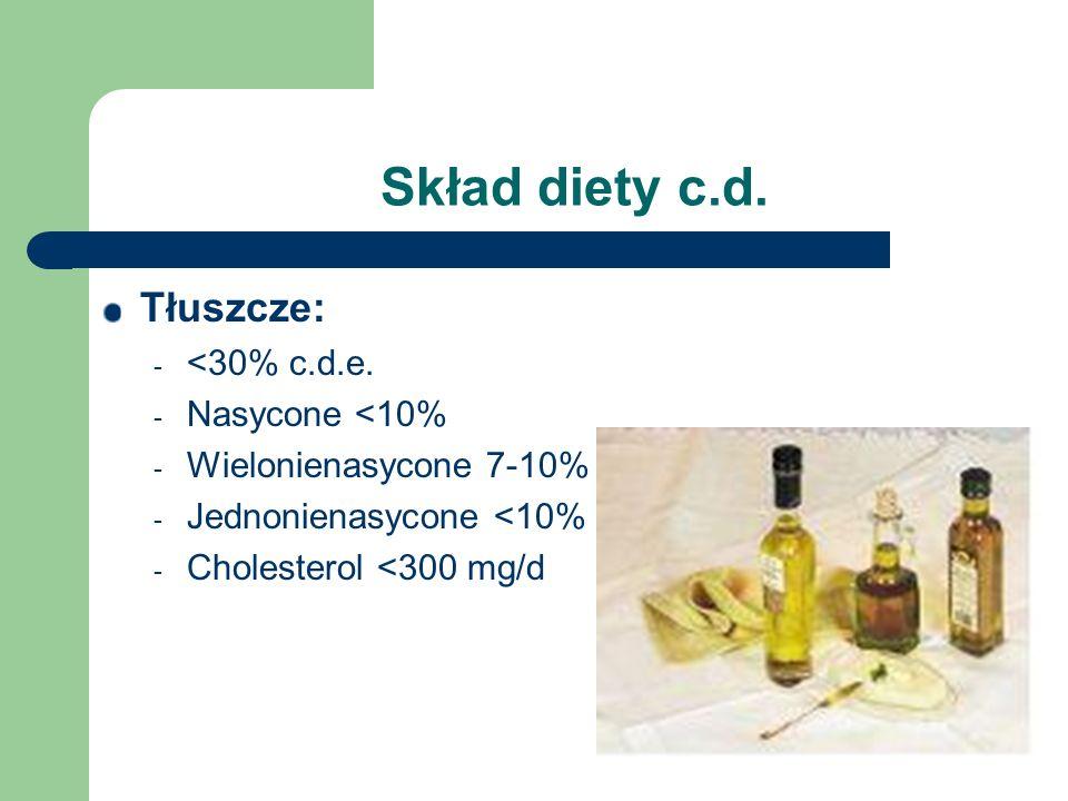 Skład diety c.d. Tłuszcze: <30% c.d.e. Nasycone <10%