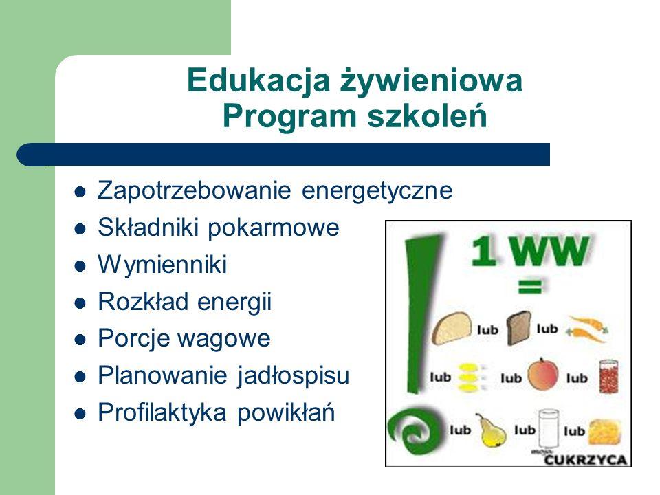 Edukacja żywieniowa Program szkoleń