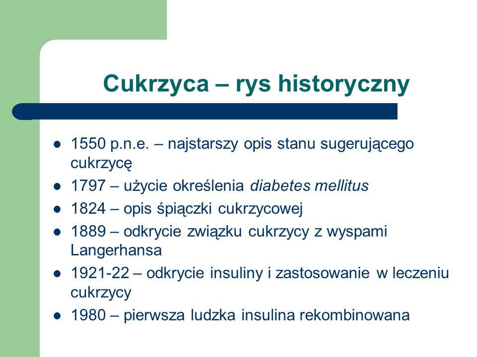 Cukrzyca – rys historyczny