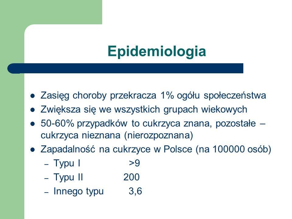 Epidemiologia Zasięg choroby przekracza 1% ogółu społeczeństwa
